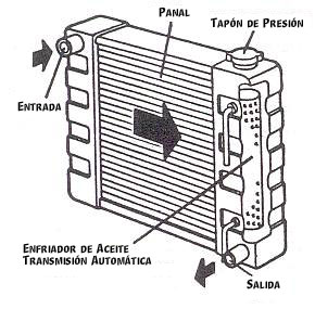 Why does my air conditioner Heater fan only work on High besides 1998 Toyota Rav4 Timing Marks Diagram besides Toyota Rav4 Fuel Pump Location besides Wiring Diagram Daihatsu Rocky further Discussion T17832 ds541310. on toyota rav4 fuse box diagram