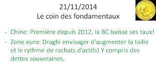 bourse news actualités 21/11/2014