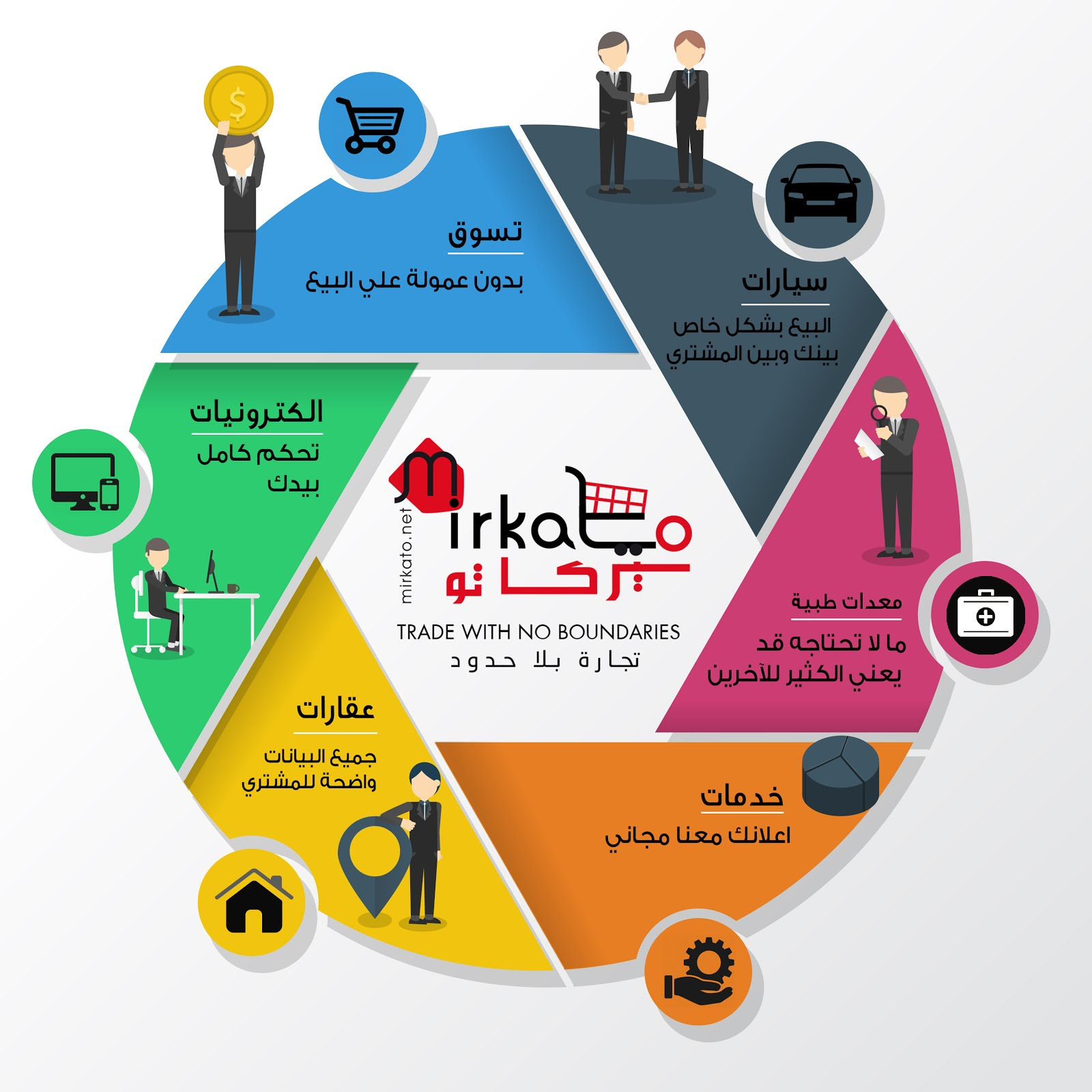 Mirkato e-commerce