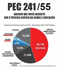 Fóruns regionais discutem a PEC 55 e o desmonte dos serviços públicos (dias 22 e 23) em São Paulo