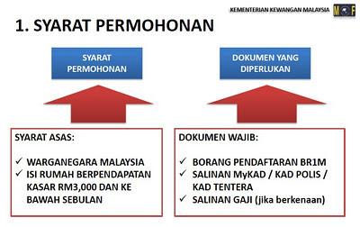 Borang Pendaftaran Bantuan Rakyat 1 Malaysia 2014