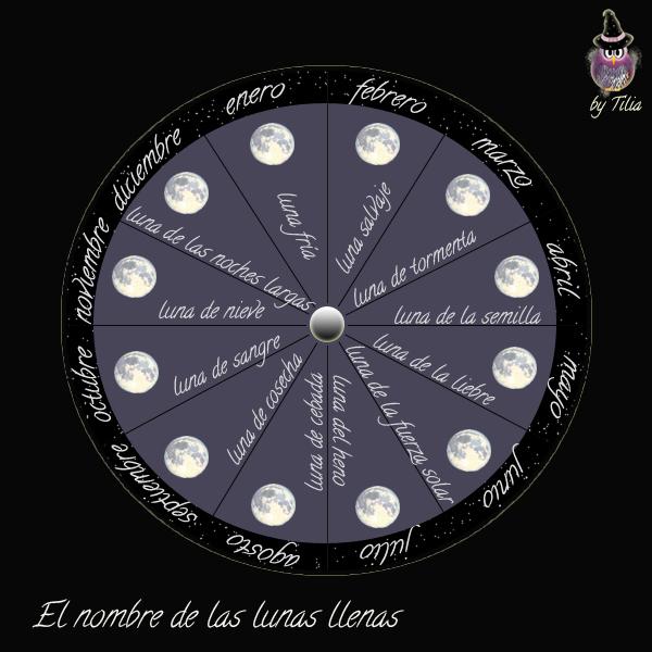 Los diferentes nombres de la luna llena tilia 39 s blog for Almanaque de la luna