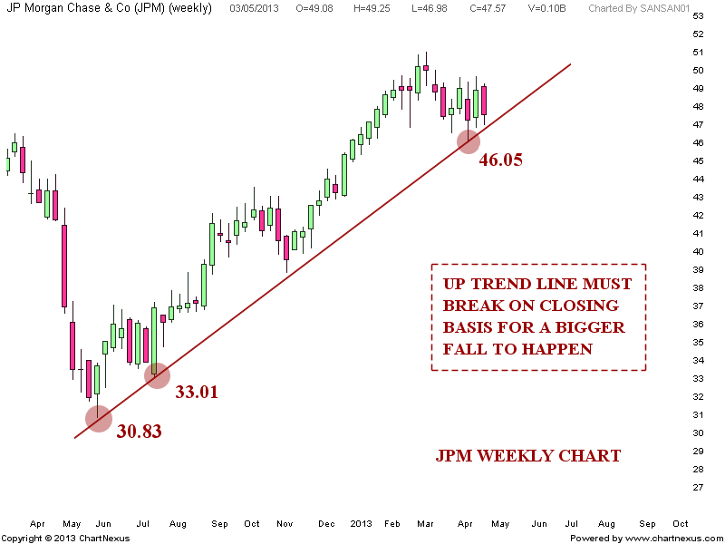 Jp morgan forex forecast