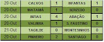 1ª Jornada- RESULTADOS - 20-OUT-2012