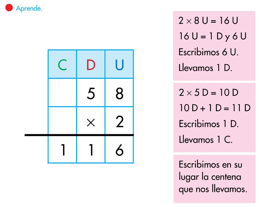http://www.primerodecarlos.com/SEGUNDO_PRIMARIA/mayo/tema_3-3/actividades/mates/aprende_multi_llevando/index.swf