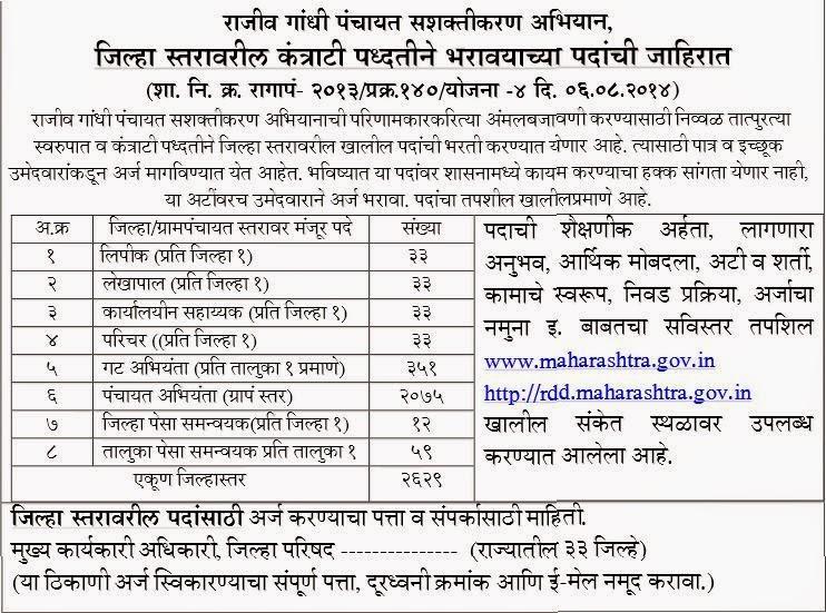 Rajiv Gandhi Panchayat Abhiyan Recruitment 2014