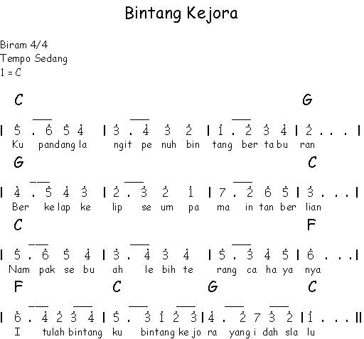 Chord N Lirik Republik: Notasi Angka Lagu Anak-anak Bintang Kejora