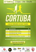26ª Ranking Cortuba