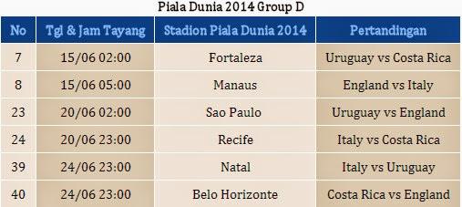 Jadwal Piala Dunia 2014 Yang Lengkap