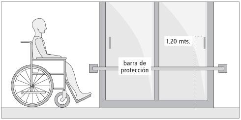 Pub for everyone c mo adaptar espacios interiores para discapacitados - Puerta para discapacitados medidas ...