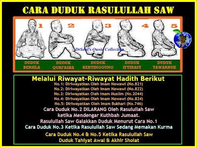 Cara duduk Rasulullah SAW