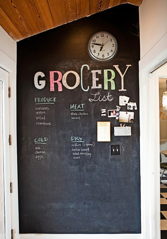 Thriftionary chalkboard painted wall craze for Chalkboard kitchen ideas