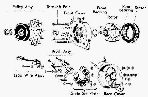 How To Test Voltage Across Resistor also Models With Hitachi Alternators Datsun together with Nippondenso Toyota Alternators 1965 73 likewise Alternators Mitsubishi Mazda 1971 73 together with Vintage Car Fan. on how to test diodes in alternator