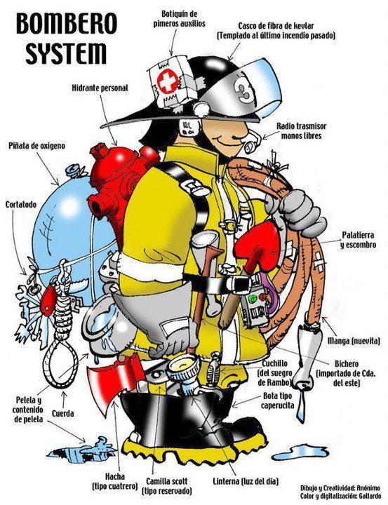 Muy Feliz Cumpleaños Claudio Martini (Bombero) Bombero+System