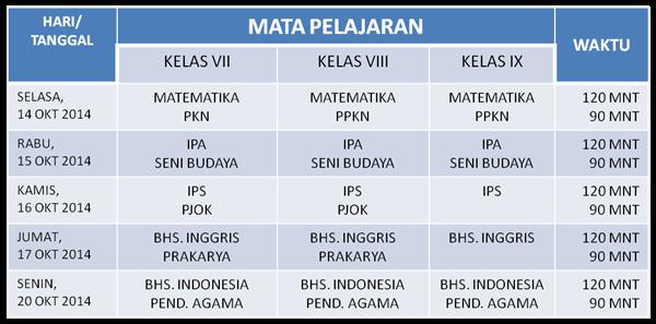 Jadwal Ujian Tengah Semester I Uts Smpn 75 Jakarta Smpn 75 Jakarta Barat