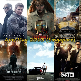 blockbuster movies in apr and may 2013