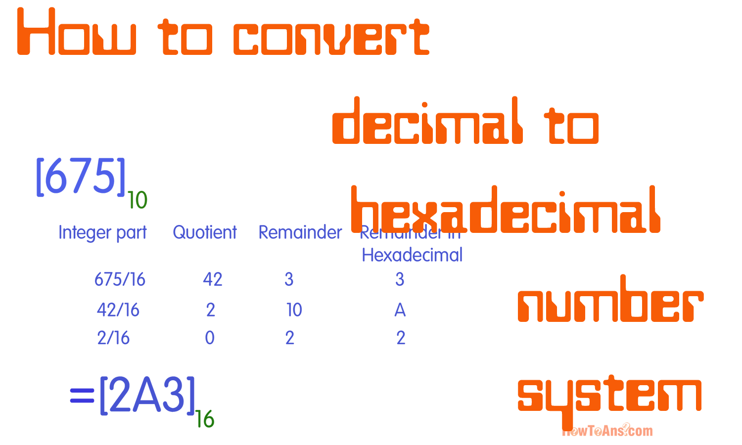 How to convert decimal to hexadecimal number system how to ans how to convert decimal to hexadecimal number system gamestrikefo Gallery