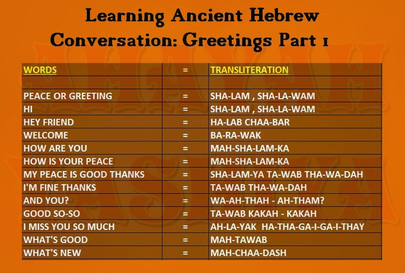 Ahayah yashiya learn ancient phoenician paleo hebrew hebrew hebrew conversation m4hsunfo