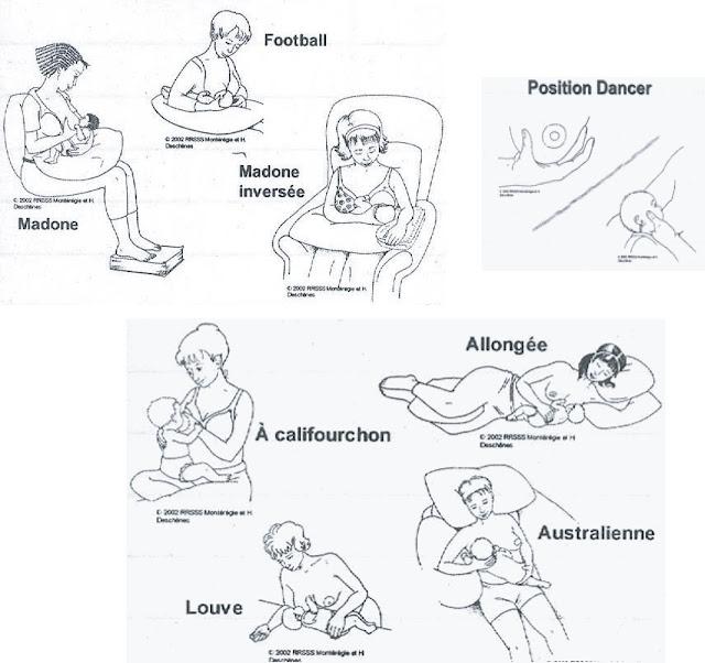 Contraction musculaire ocytocine sexe