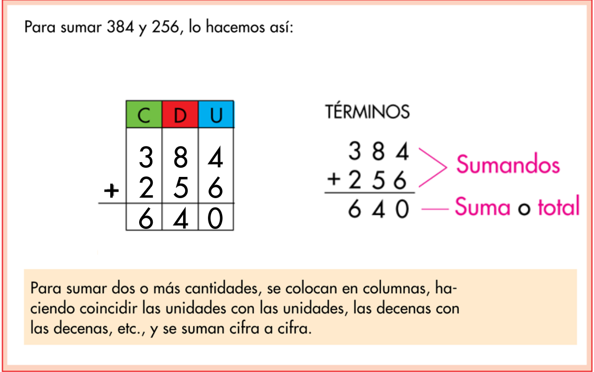 http://www.primerodecarlos.com/TERCERO_PRIMARIA/octubre/Unidad2/actividades/mates/aprende_sumas/visor.swf