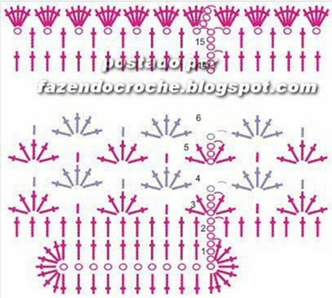 Crochet handphone pouch pattern diagram siti kektus diagram ni kak sue yang kasi jugak bila terjah link yang kat diagram ni sekali bahasa asing daa bahasa perancis kot korang nak terjah pon boleh ccuart Choice Image
