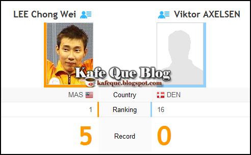 Live Astro Semi Final Badminton Dunia 2014 Lee Chong Wei vs Viktor Axelsen