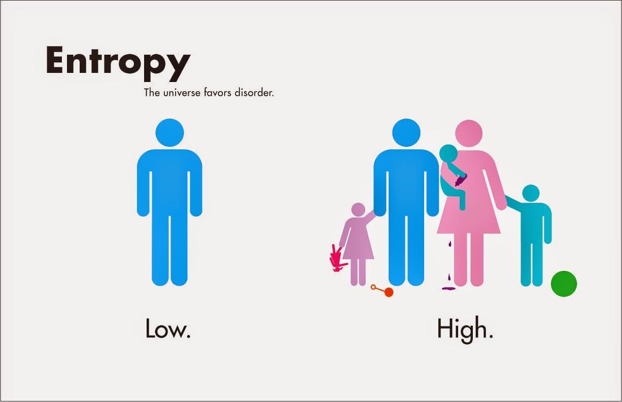 Mira qué punto!: Mis generadores de entropía