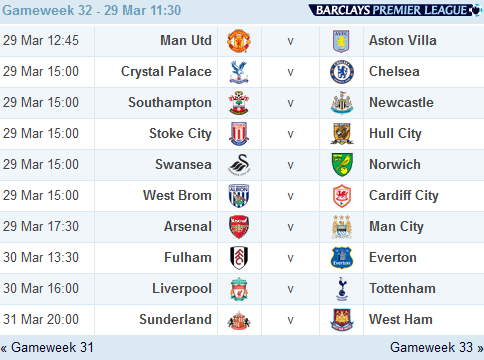 EPL Gameweek 32 Matches