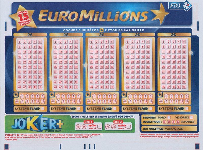 Image Result For Euromillion