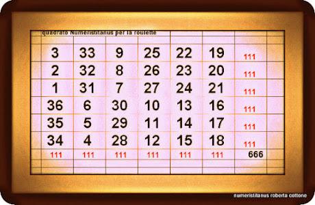quadrato numeristitanus roulette