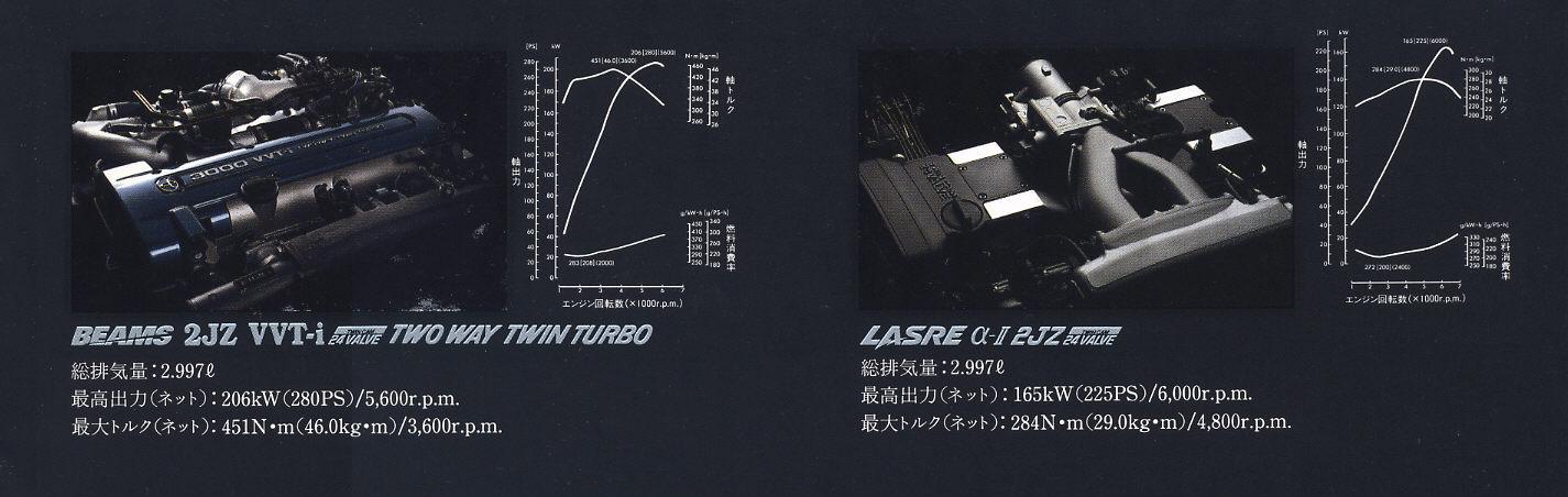 Toyota, 2JZ-GTE, GE, R6 twin turbo, najlepsze silniki R6