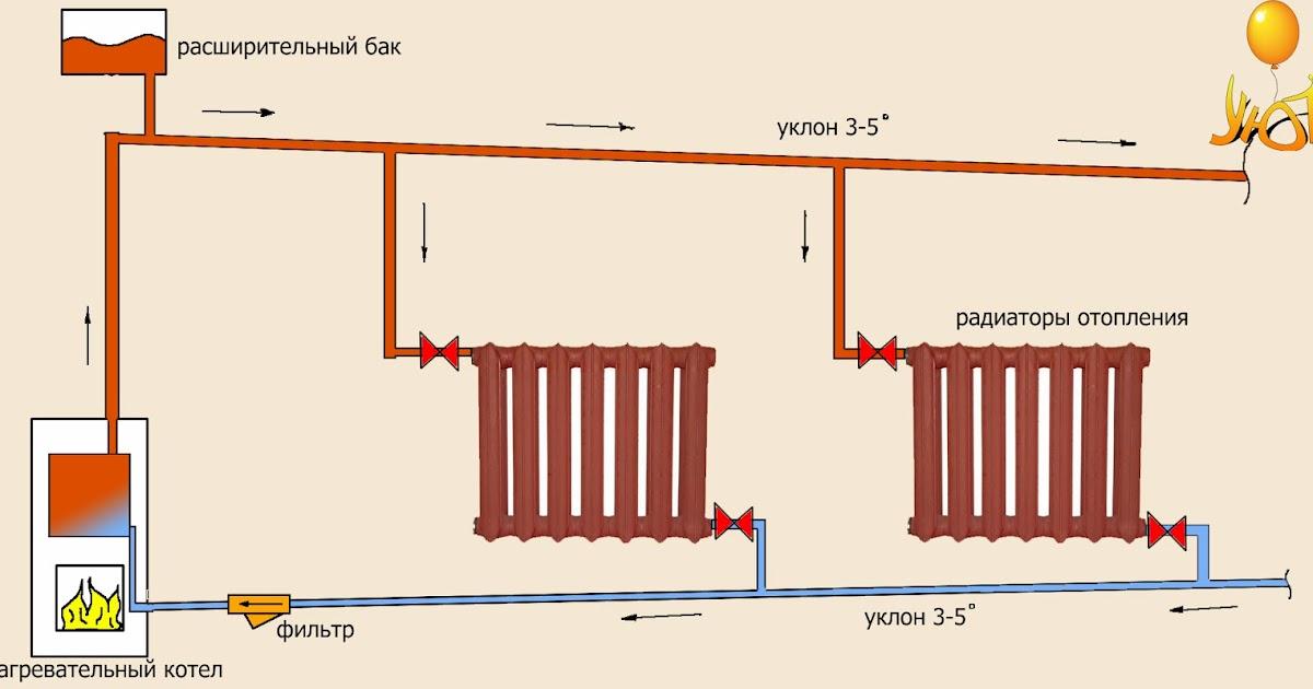Схемы естественной циркуляции системы отопления5