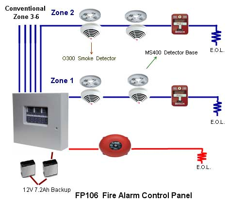 Fire Alarm System Fire Alarm System 5 1 additionally Addressable Fire Alarms Systems Typical Wiring Diagram Wiring Diagrams as well Watch further Method Statement For Testing  missioning Of Smoke Extract Fans additionally Smoke Alarms In Series Wiring Diagram. on smoke alarm system wiring