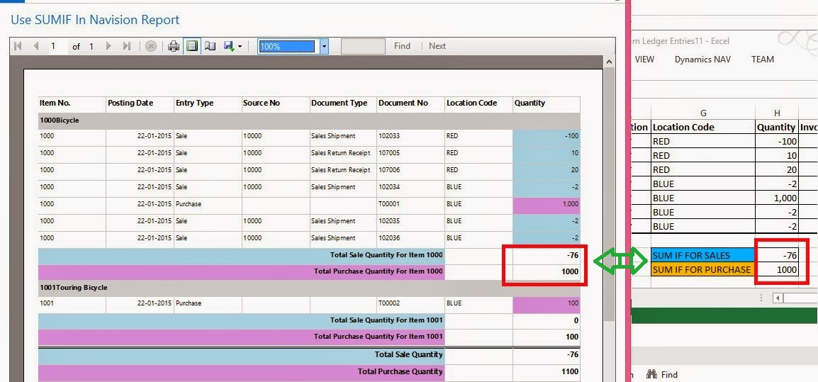 how to use the sumif function in excel 2010