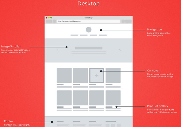 Responsive Wireframe Design