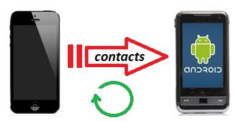 transfer kontak ke android