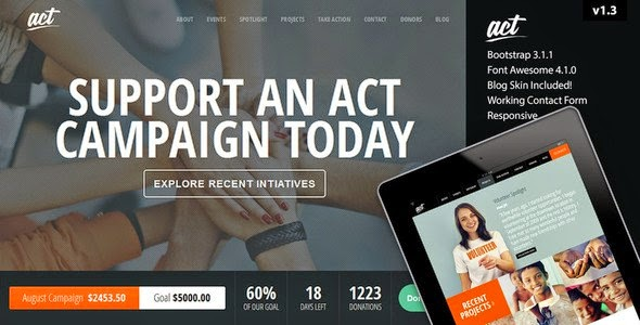Best Nonprofit Charity WordPress Template