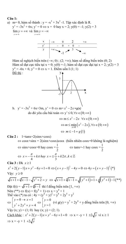 gợi ý giải môn toán khối a năm 2013