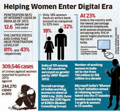 Helping women enter the #DigitalIndia