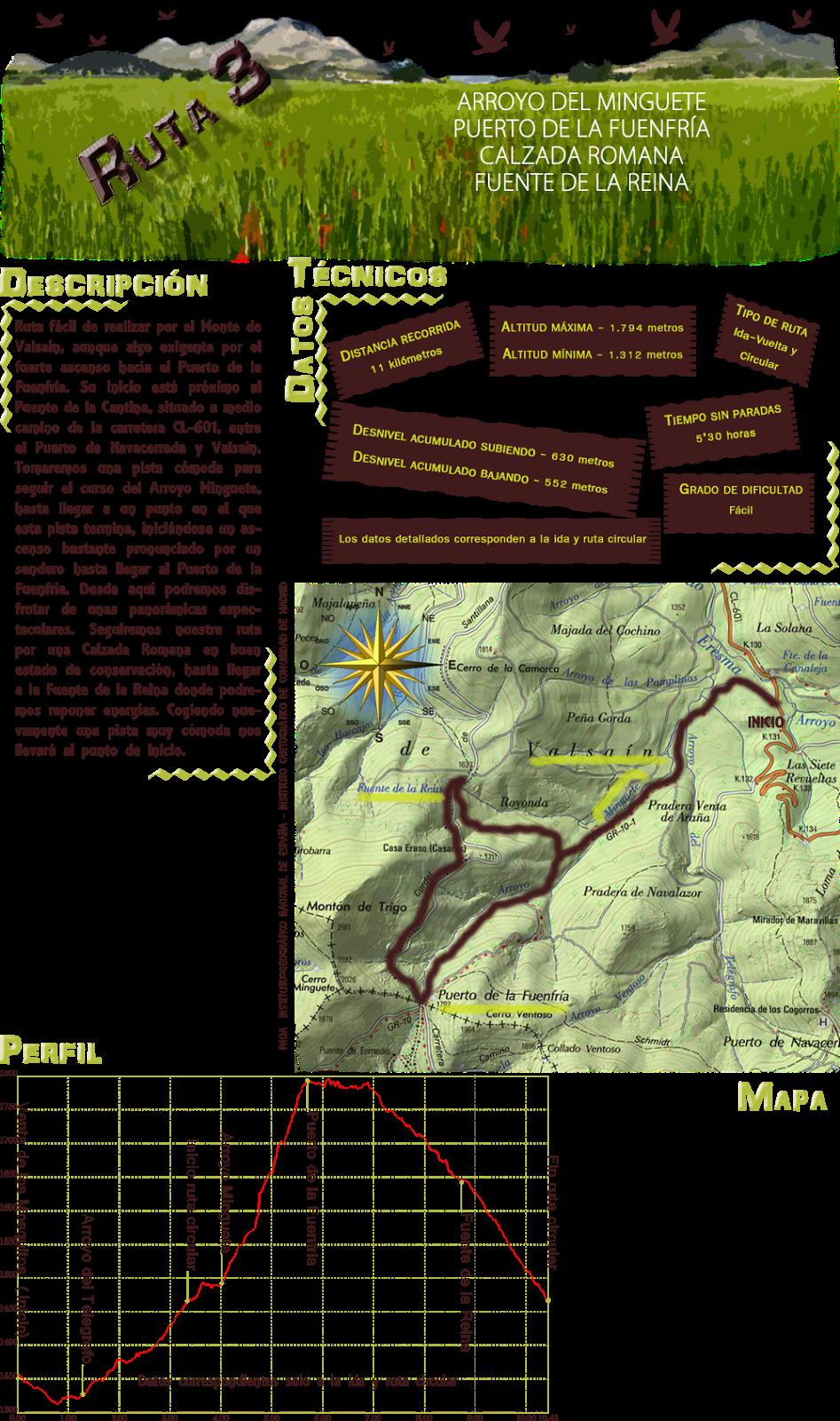 Ruta 3: Descripcion y datos tecnicos