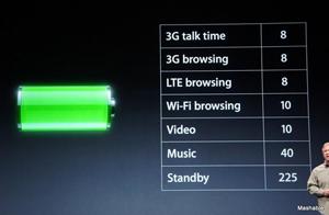 iPhone 5 : Spesifikasi dan Harga