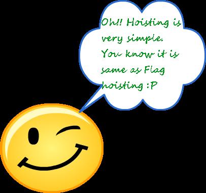 Javascript Hoisting