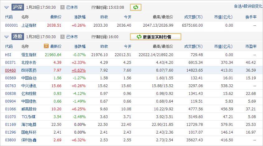 中国株コバンザメ投資ウォッチ銘柄watch20140128