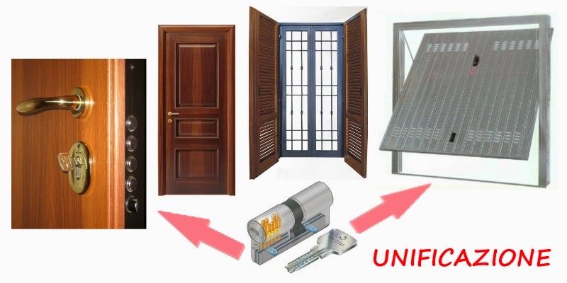 Sostituzione serrature treviso assistenza apertura porte - Chiavi di sicurezza ...