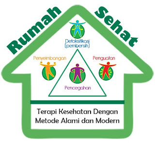 DOWNLOAD PROPOSAL BUKA USAHA RUMAH SEHAT GRIYA AURA DETOKS