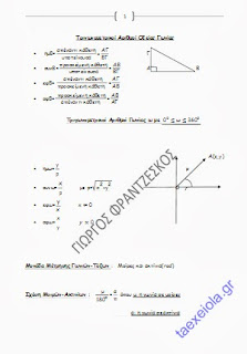 Θεωρία Λυμένες Ασκήσεις Τριγωνομετρίας Β΄ Λυκείου