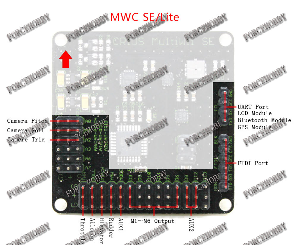 digitalduino 2012 lets use the mwc se lite board as an example you will hopefully some sort of diagram for any board you buy from the place you bought it