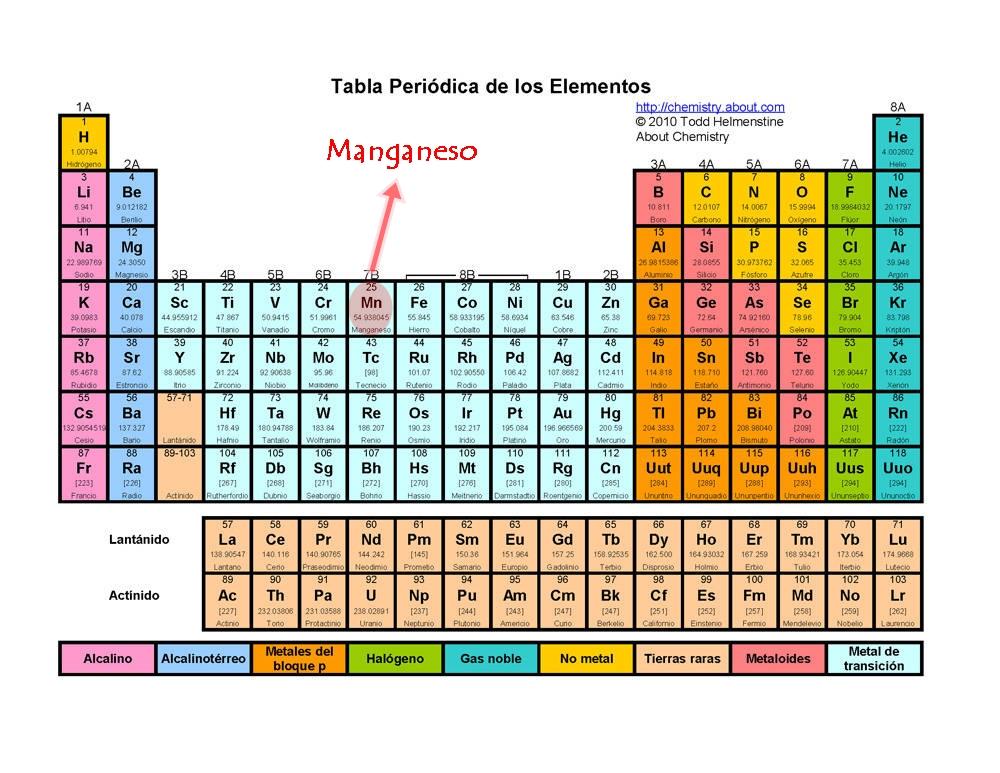 Xido de manganeso tabla peridica de los elementos datos importantes del manganeso urtaz Image collections