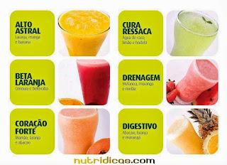 Imagens de Nutrição para o Facebook