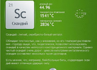 http://fishki.net/1213476-kak-vygljadjat-jelementy-periodicheskoj-tablicy-mendeleeva-chast-5.html